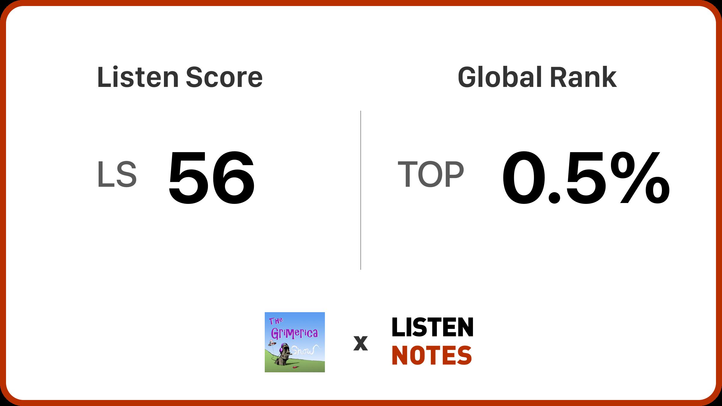The Grimerica Show   Listen Notes